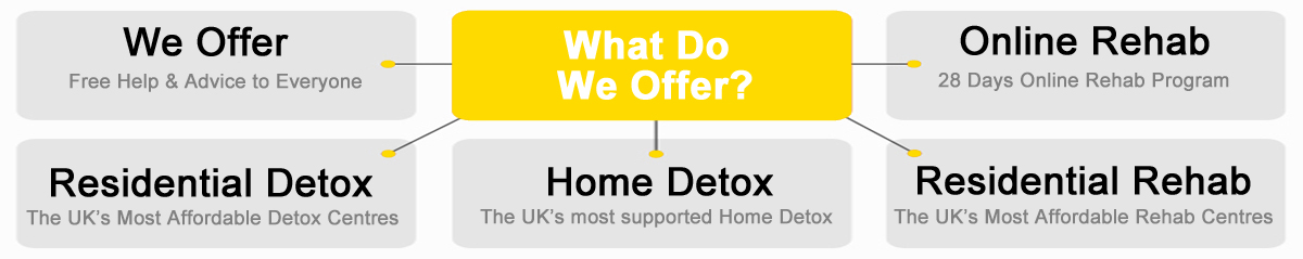 Drug Detox UK What we offer